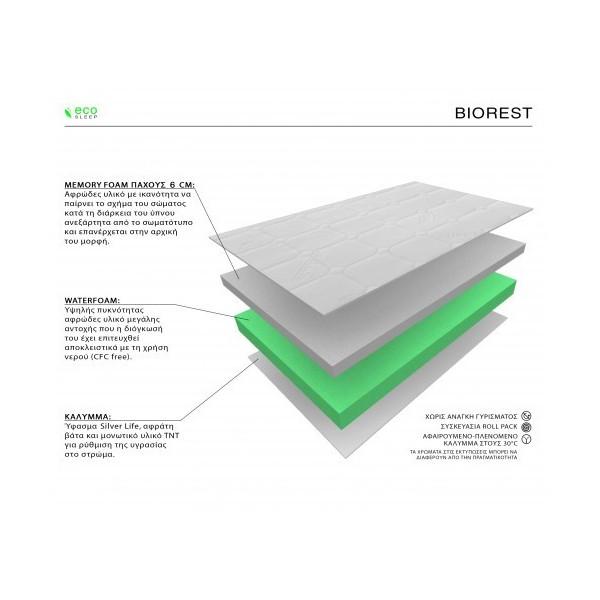 Στρώμα Ύπνου Eco Sleep Biorest