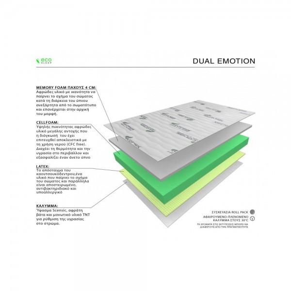 Στρώμα Ύπνου Eco Sleep Dual Emotion